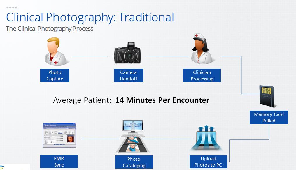 photo-process